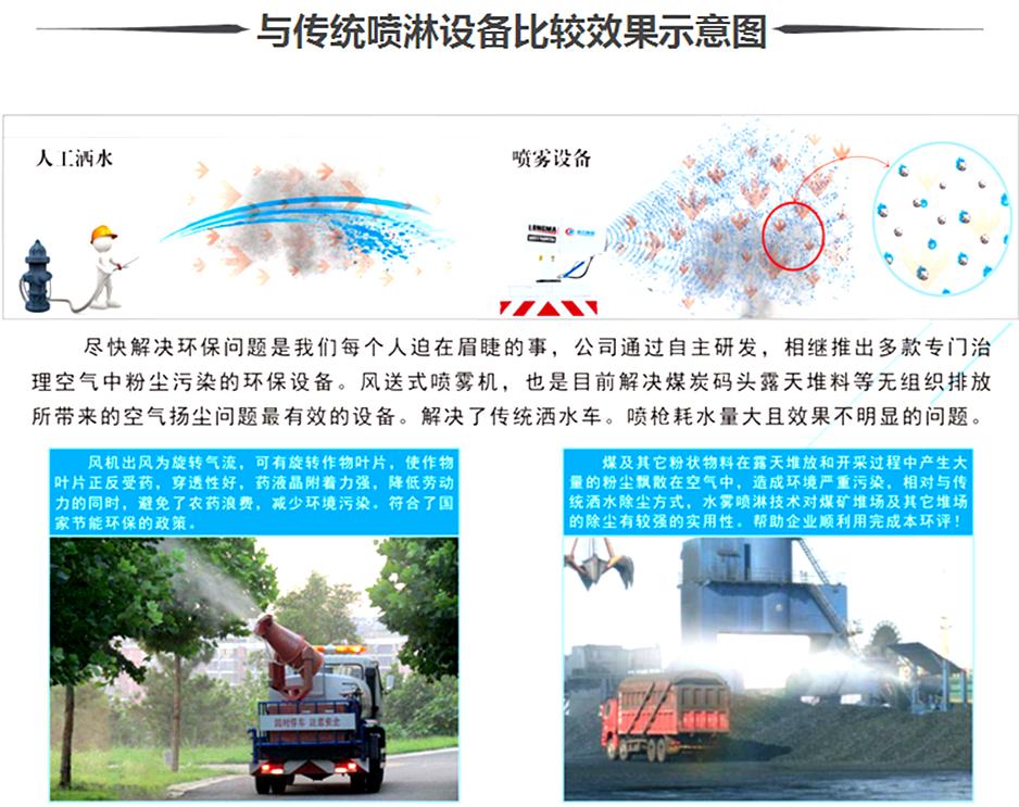 國六多利卡D9多功能抑塵車實拍圖片